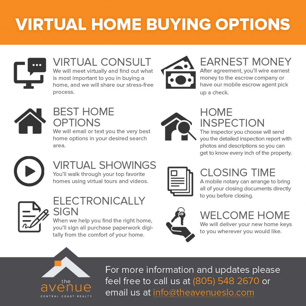 VIRTUAL HOME BUYING OPTIONS
