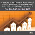 CA statewide median home price