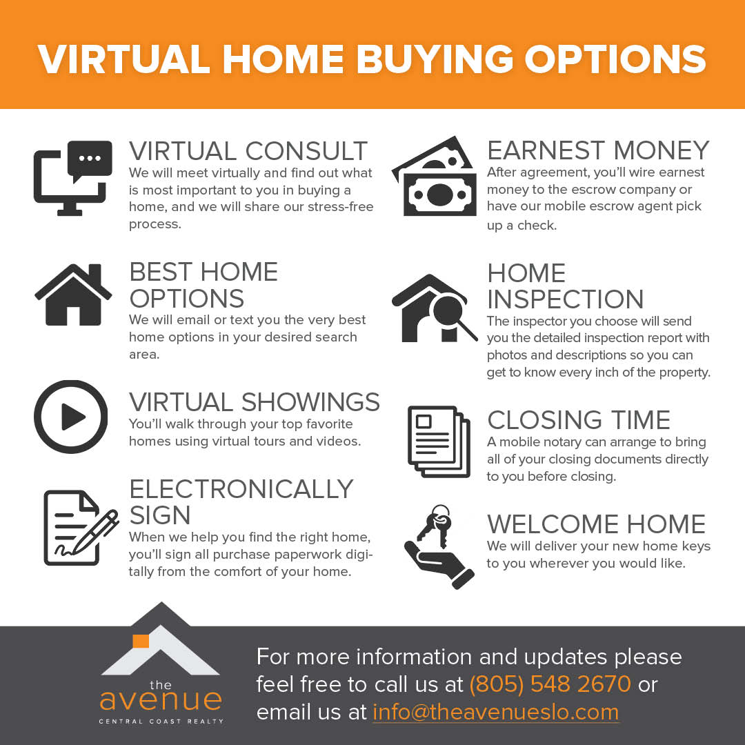 Our Virtual Home Buying Options